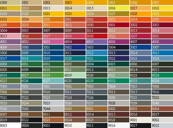 ral colour chart eki kranj
